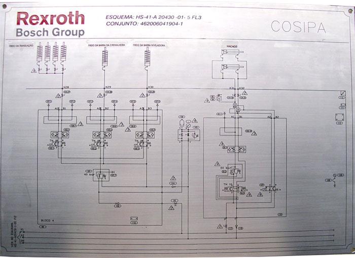 Placa de identificação com esquema elétrico de equipamento.